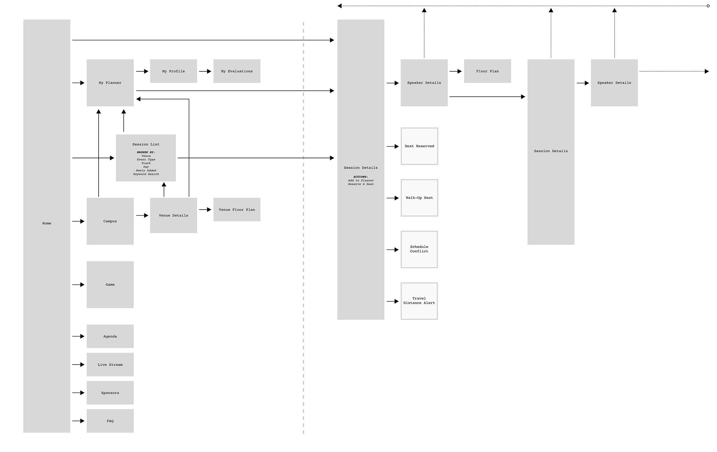 reInv18-Sitemap-2017